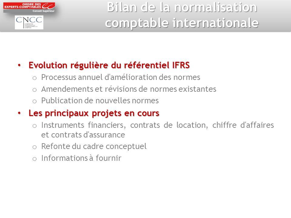 Bilan de la normalisation comptable internationale Evolution régulière du référentiel IFRS Evolution régulière du référentiel IFRS o Processus annuel
