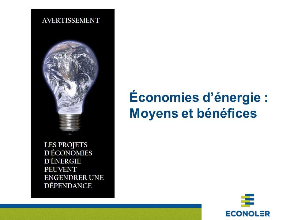 Économies dénergie : Moyens et bénéfices