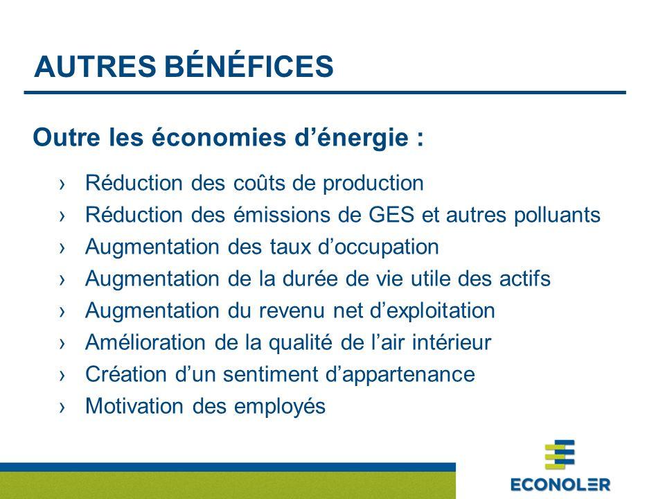 AUTRES BÉNÉFICES Outre les économies dénergie : Réduction des coûts de production Réduction des émissions de GES et autres polluants Augmentation des