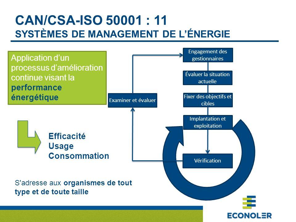 CAN/CSA-ISO 50001 : 11 SYSTÈMES DE MANAGEMENT DE LÉNERGIE Examiner et évaluer Vérification Implantation et exploitation Fixer des objectifs et cibles