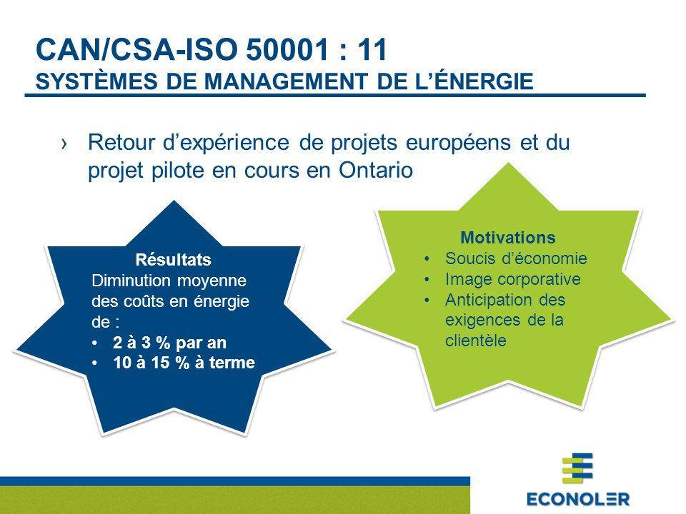 CAN/CSA-ISO 50001 : 11 SYSTÈMES DE MANAGEMENT DE LÉNERGIE Retour dexpérience de projets européens et du projet pilote en cours en Ontario Motivations Soucis déconomie Image corporative Anticipation des exigences de la clientèle Motivations Soucis déconomie Image corporative Anticipation des exigences de la clientèle Résultats Diminution moyenne des coûts en énergie de : 2 à 3 % par an 10 à 15 % à terme Résultats Diminution moyenne des coûts en énergie de : 2 à 3 % par an 10 à 15 % à terme
