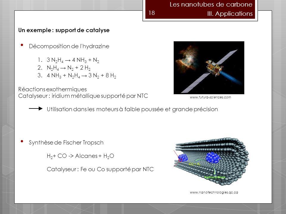 18 Les nanotubes de carbone Un exemple : support de catalyse Décomposition de l hydrazine 1.3 N 2 H 4 4 NH 3 + N 2 2.N 2 H 4 N 2 + 2 H 2 3.4 NH 3 + N 2 H 4 3 N 2 + 8 H 2 Réactions exothermiques Catalyseur : iridium métallique supporté par NTC Utilisation dans les moteurs à faible poussée et grande précision Synthèse de Fischer Tropsch H 2 + CO -> Alcanes + H 2 O Catalyseur : Fe ou Co supporté par NTC III.