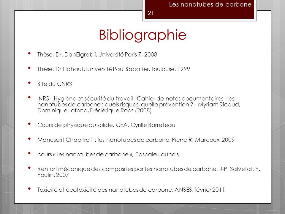 21 Les nanotubes de carbone Bibliographie Thèse, Dr.