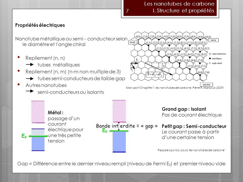 7 I. Structure et propriétés Les nanotubes de carbone Propriétés électriques Nanotube métallique ou semi - conducteur selon le diamètre et l'angle chi
