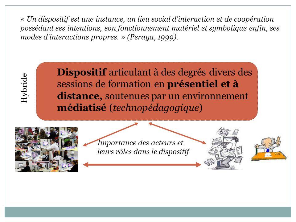 Définition (Charlier, Deschryver, Peraya, 2006) « Un dispositif de formation hybride se caractérise par la présence dans un dispositif de formation de dimensions innovantes liées à la mise à distance.