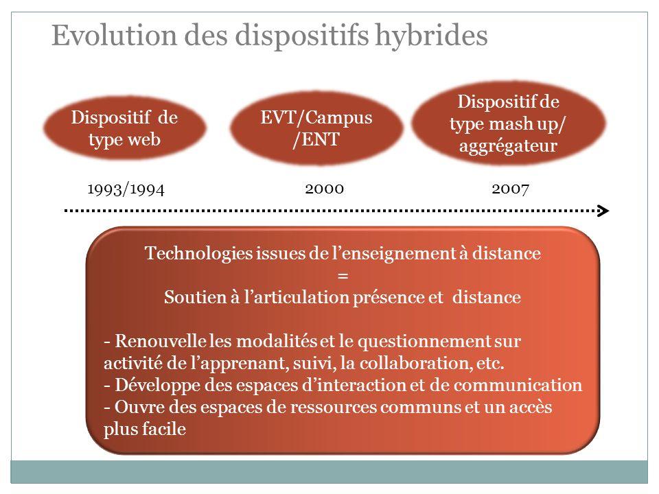 Comment concevoir un dispositif hybride?