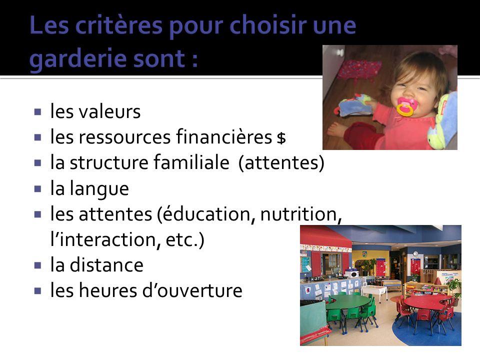 les valeurs les ressources financières $ la structure familiale (attentes) la langue les attentes (éducation, nutrition, linteraction, etc.) la distance les heures douverture