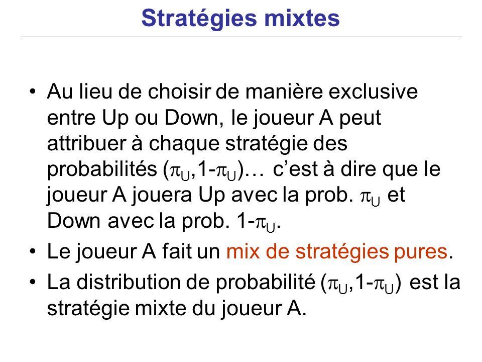 Au lieu de choisir de manière exclusive entre Up ou Down, le joueur A peut attribuer à chaque stratégie des probabilités ( U,1- U )… cest à dire que l