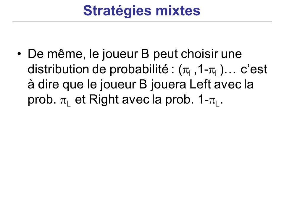 De même, le joueur B peut choisir une distribution de probabilité : ( L,1- L )… cest à dire que le joueur B jouera Left avec la prob. L et Right avec