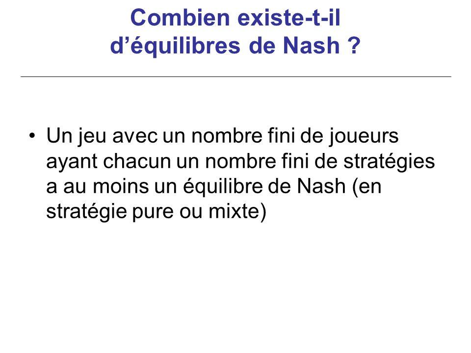 Un jeu avec un nombre fini de joueurs ayant chacun un nombre fini de stratégies a au moins un équilibre de Nash (en stratégie pure ou mixte) Combien e