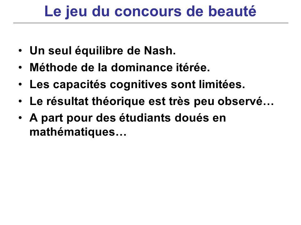 Un seul équilibre de Nash. Méthode de la dominance itérée. Les capacités cognitives sont limitées. Le résultat théorique est très peu observé… A part