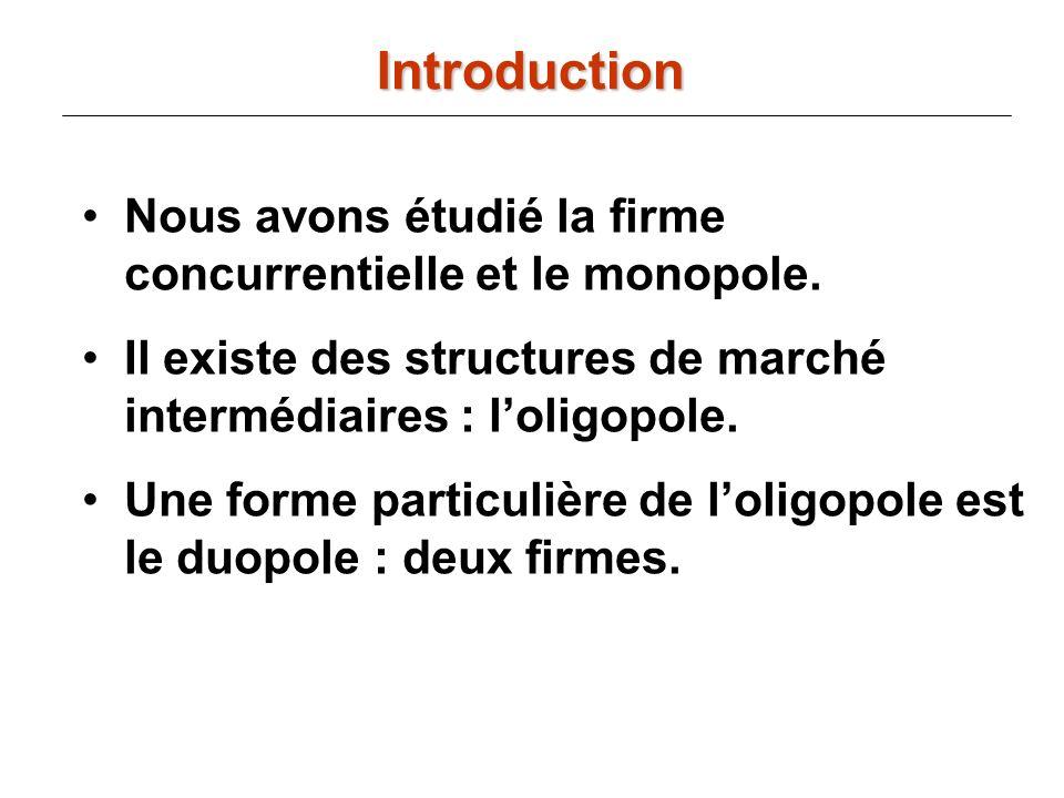 Introduction Nous avons étudié la firme concurrentielle et le monopole. Il existe des structures de marché intermédiaires : loligopole. Une forme part