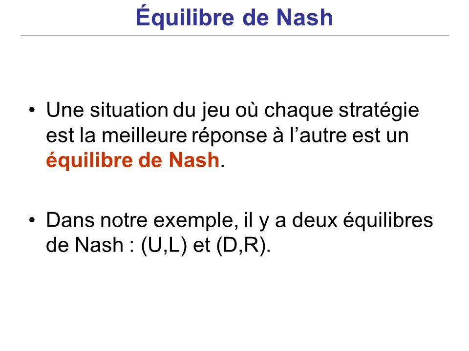 Une situation du jeu où chaque stratégie est la meilleure réponse à lautre est un équilibre de Nash. Dans notre exemple, il y a deux équilibres de Nas