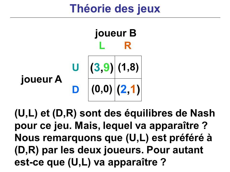 joueur B joueur A (U,L) et (D,R) sont des équilibres de Nash pour ce jeu. Mais, lequel va apparaître ? Nous remarquons que (U,L) est préféré à (D,R) p