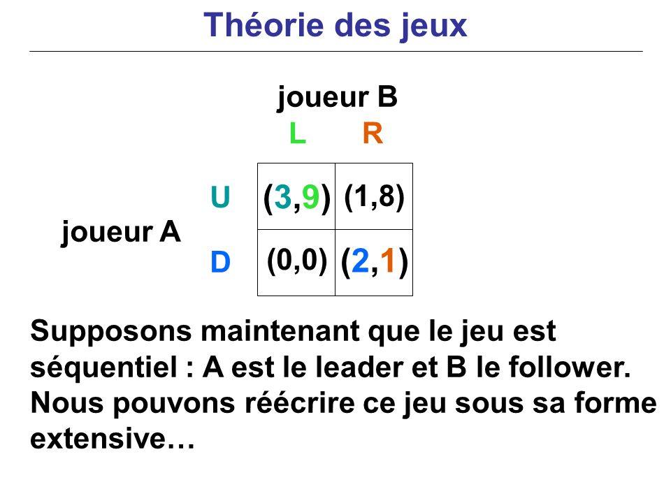 joueur B joueur A Supposons maintenant que le jeu est séquentiel : A est le leader et B le follower. Nous pouvons réécrire ce jeu sous sa forme extens