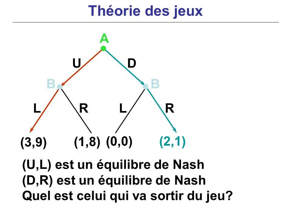 UD LLRR (3,9) (1,8) (0,0)(2,1) A BB (U,L) est un équilibre de Nash (D,R) est un équilibre de Nash Quel est celui qui va sortir du jeu? Théorie des jeu