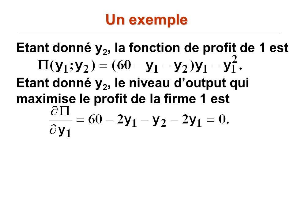 Etant donné y 2, la fonction de profit de 1 est Etant donné y 2, le niveau doutput qui maximise le profit de la firme 1 est Un exemple