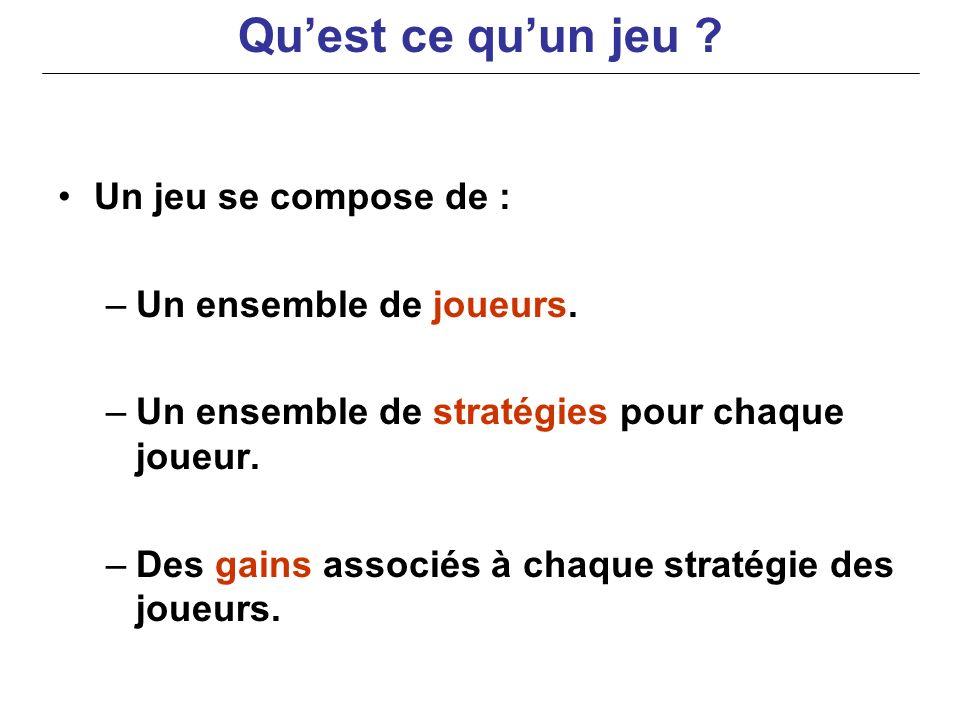 Un jeu se compose de : –Un ensemble de joueurs. –Un ensemble de stratégies pour chaque joueur. –Des gains associés à chaque stratégie des joueurs. Que