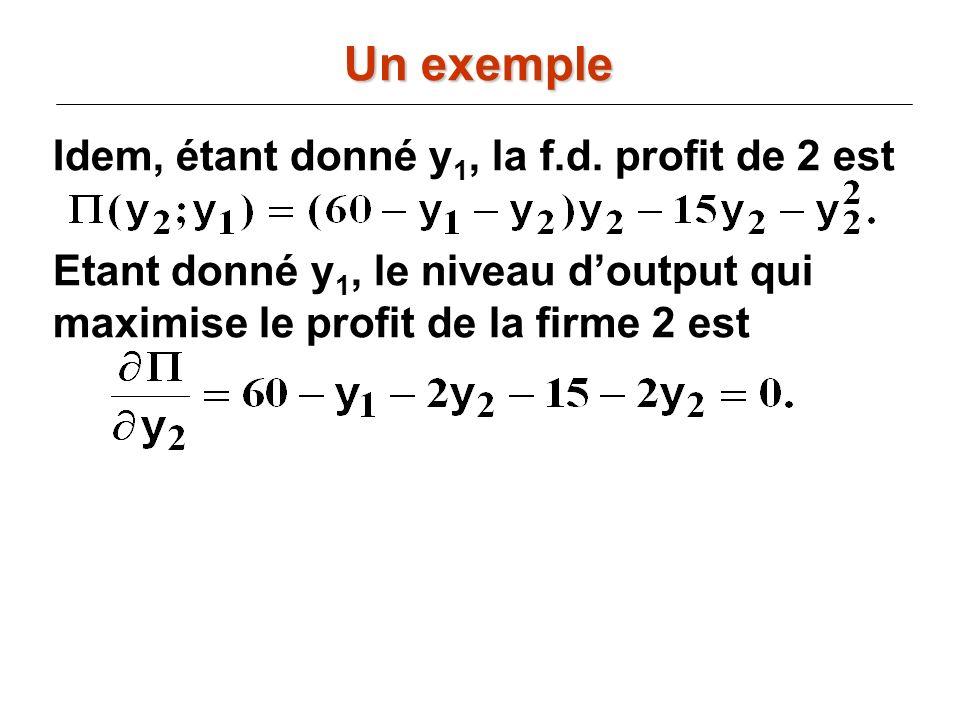 Idem, étant donné y 1, la f.d. profit de 2 est Etant donné y 1, le niveau doutput qui maximise le profit de la firme 2 est Un exemple