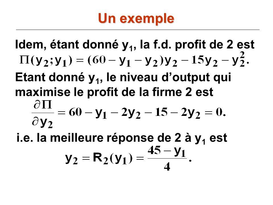 Idem, étant donné y 1, la f.d. profit de 2 est Etant donné y 1, le niveau doutput qui maximise le profit de la firme 2 est i.e. la meilleure réponse d