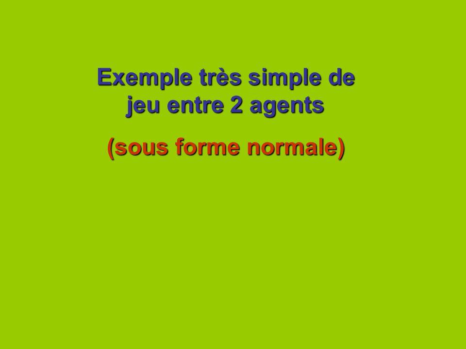Exemple très simple de jeu entre 2 agents (sous forme normale)