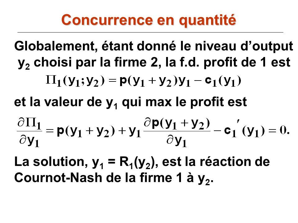 Globalement, étant donné le niveau doutput y 2 choisi par la firme 2, la f.d. profit de 1 est et la valeur de y 1 qui max le profit est La solution, y