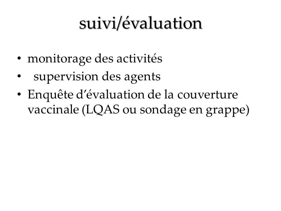 suivi/évaluation monitorage des activités supervision des agents Enquête dévaluation de la couverture vaccinale (LQAS ou sondage en grappe)