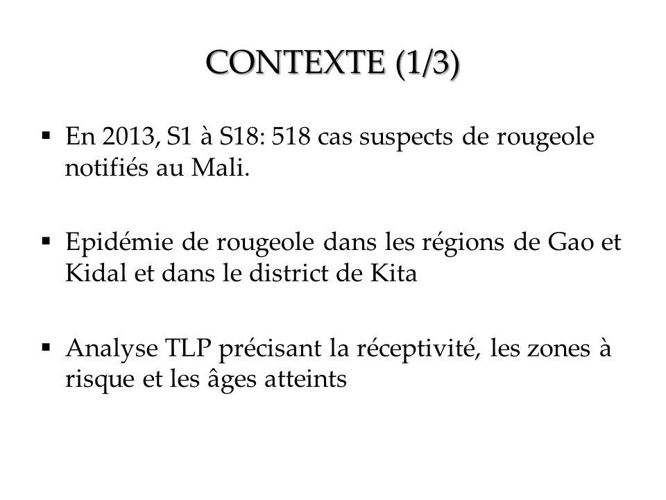 CONTEXTE (1/3) En 2013, S1 à S18: 518 cas suspects de rougeole notifiés au Mali. Epidémie de rougeole dans les régions de Gao et Kidal et dans le dist