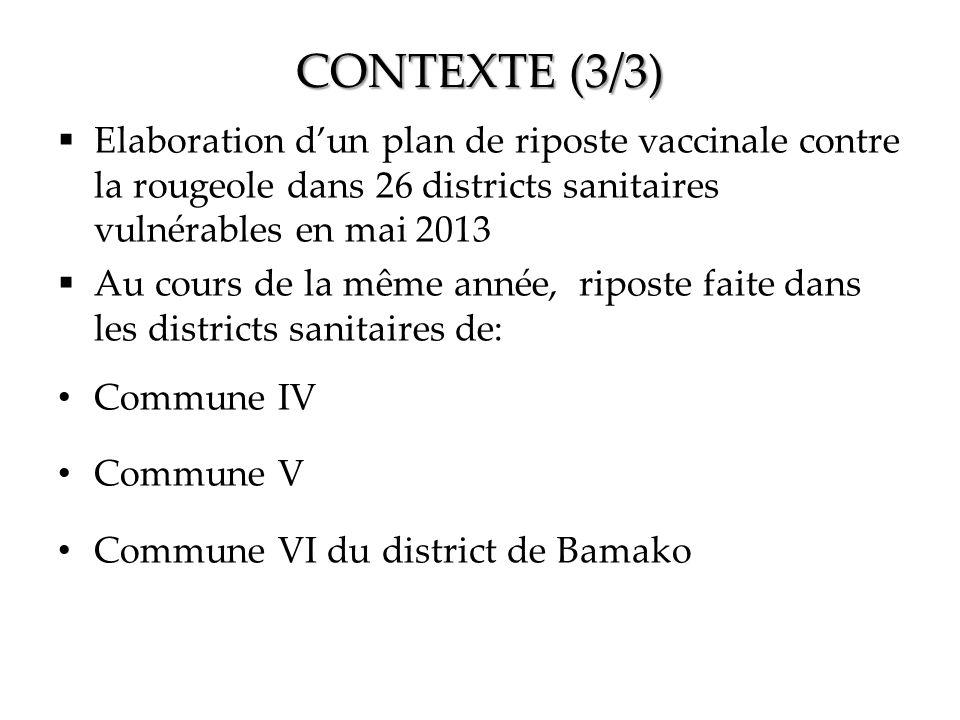 CONTEXTE (3/3) Elaboration dun plan de riposte vaccinale contre la rougeole dans 26 districts sanitaires vulnérables en mai 2013 Au cours de la même année, riposte faite dans les districts sanitaires de: Commune IV Commune V Commune VI du district de Bamako