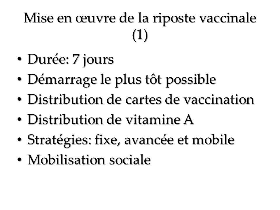 Mise en œuvre de la riposte vaccinale (1) Durée: 7 jours Durée: 7 jours Démarrage le plus tôt possible Démarrage le plus tôt possible Distribution de