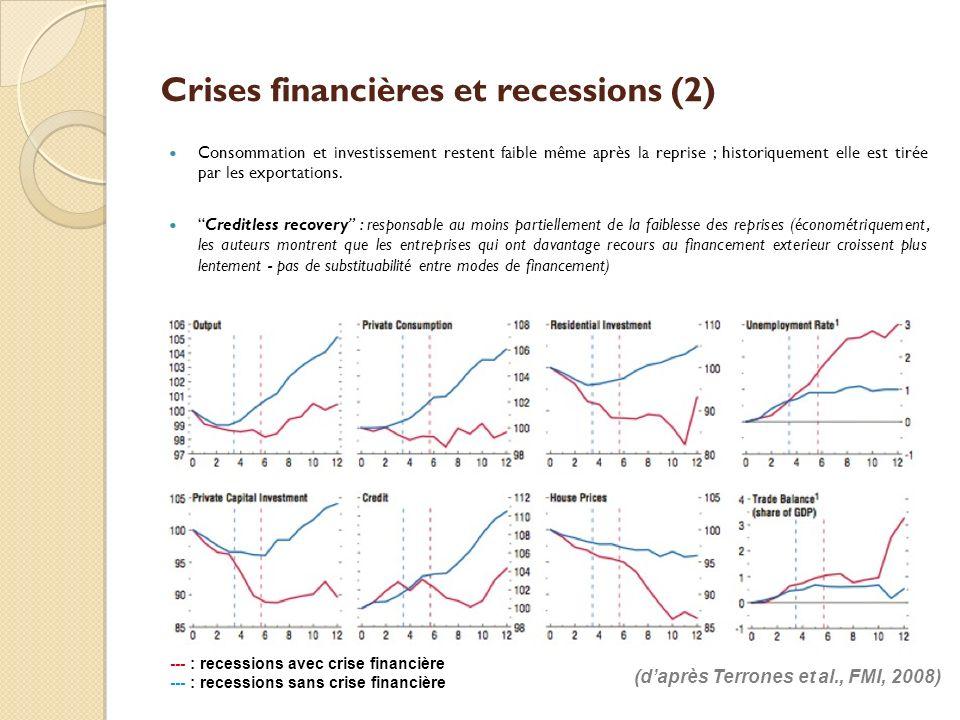 Crises financières et recessions (2) --- : recessions avec crise financière --- : recessions sans crise financière (daprès Terrones et al., FMI, 2008)