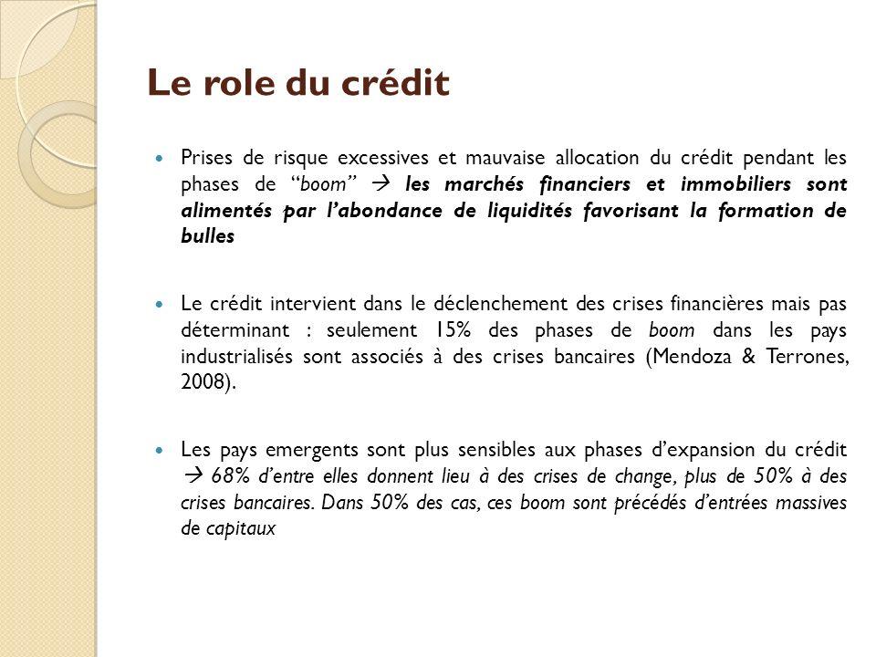 Le role du crédit Prises de risque excessives et mauvaise allocation du crédit pendant les phases de boom les marchés financiers et immobiliers sont a
