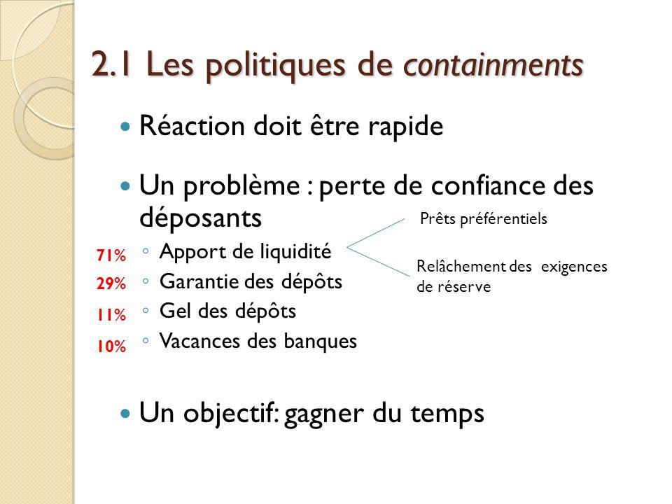 2.1 Les politiques de containments Réaction doit être rapide Un problème : perte de confiance des déposants Apport de liquidité Garantie des dépôts Ge