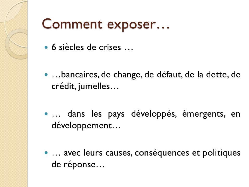 Comment exposer… 6 siècles de crises … …bancaires, de change, de défaut, de la dette, de crédit, jumelles… … dans les pays développés, émergents, en d