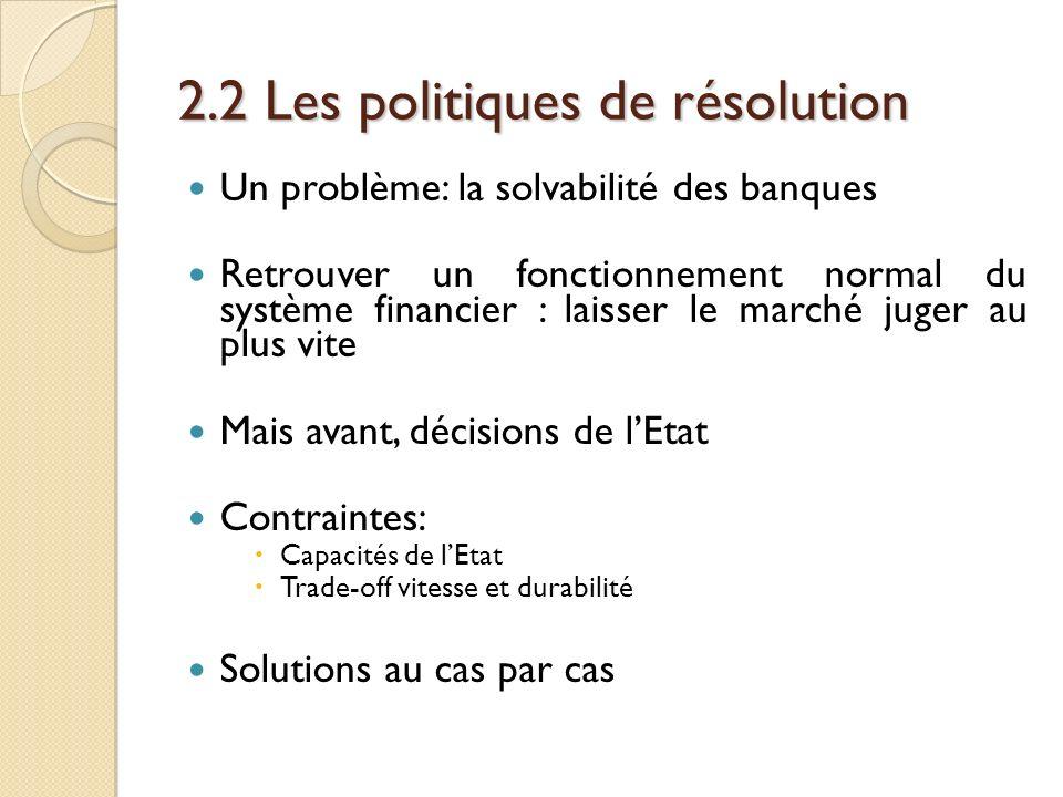 2.2 Les politiques de résolution Un problème: la solvabilité des banques Retrouver un fonctionnement normal du système financier : laisser le marché j