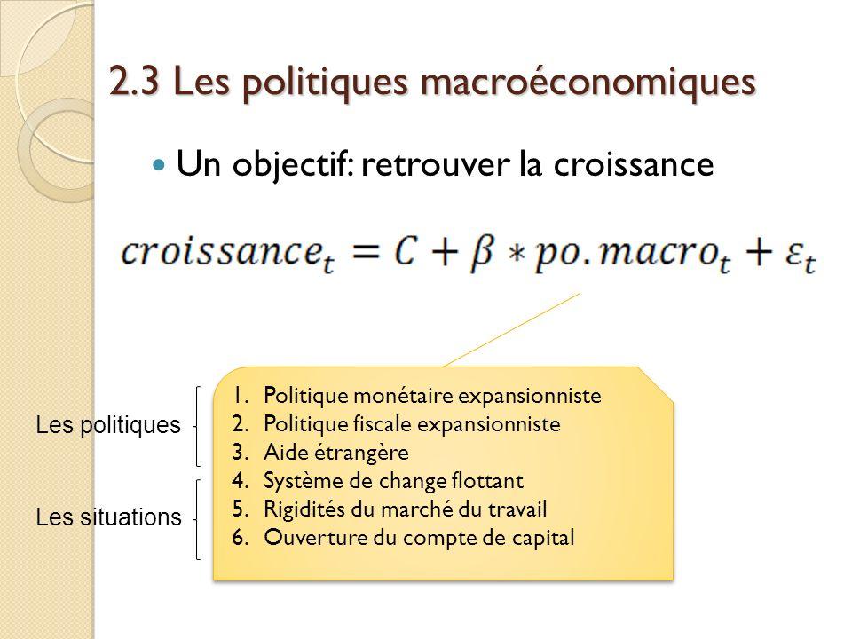 2.3 Les politiques macroéconomiques Un objectif: retrouver la croissance 1.Politique monétaire expansionniste 2.Politique fiscale expansionniste 3.Aid