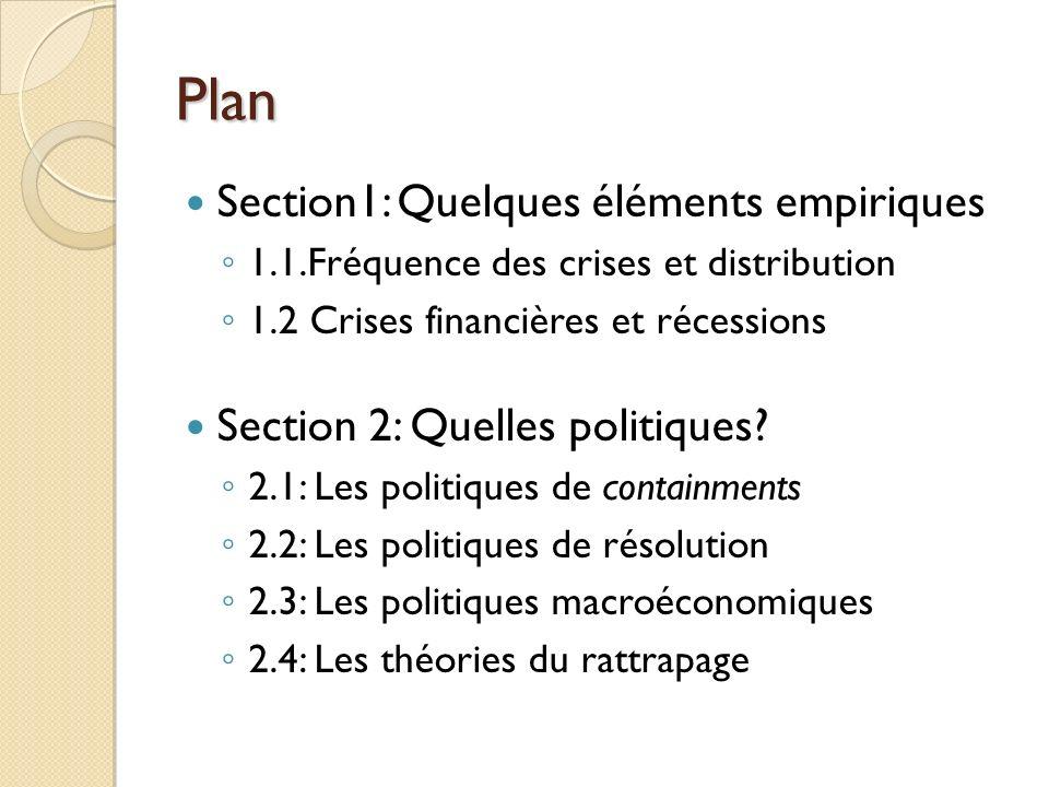 Plan Section1: Quelques éléments empiriques 1.1.Fréquence des crises et distribution 1.2 Crises financières et récessions Section 2: Quelles politique