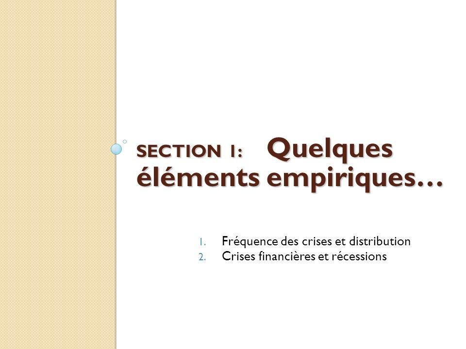 SECTION 1: Quelques éléments empiriques… 1. Fréquence des crises et distribution 2. Crises financières et récessions