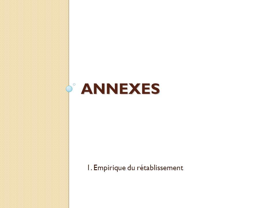 ANNEXES 1. Empirique du rétablissement