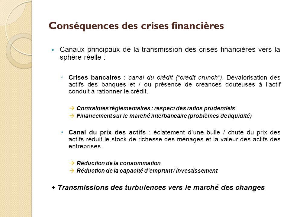 Conséquences des crises financières Canaux principaux de la transmission des crises financières vers la sphère réelle : Crises bancaires : canal du cr