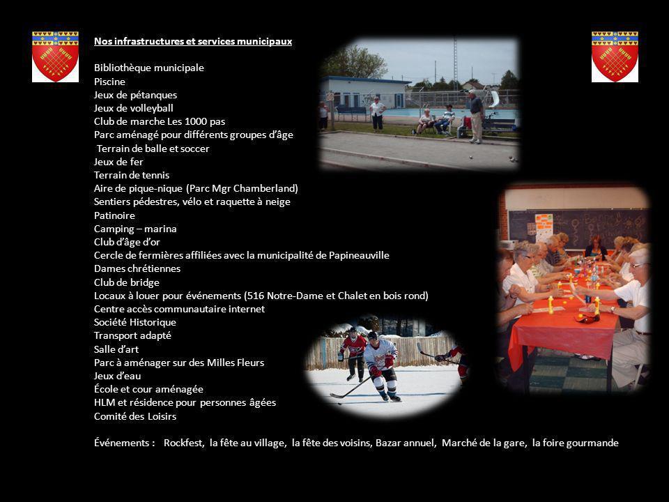 Nos infrastructures et services municipaux Bibliothèque municipale Piscine Jeux de pétanques Jeux de volleyball Club de marche Les 1000 pas Parc aménagé pour différents groupes dâge Terrain de balle et soccer Jeux de fer Terrain de tennis Aire de pique-nique (Parc Mgr Chamberland) Sentiers pédestres, vélo et raquette à neige Patinoire Camping – marina Club dâge dor Cercle de fermières affiliées avec la municipalité de Papineauville Dames chrétiennes Club de bridge Locaux à louer pour événements (516 Notre-Dame et Chalet en bois rond) Centre accès communautaire internet Société Historique Transport adapté Salle dart Parc à aménager sur des Milles Fleurs Jeux deau École et cour aménagée HLM et résidence pour personnes âgées Comité des Loisirs Événements : Rockfest, la fête au village, la fête des voisins, Bazar annuel, Marché de la gare, la foire gourmande