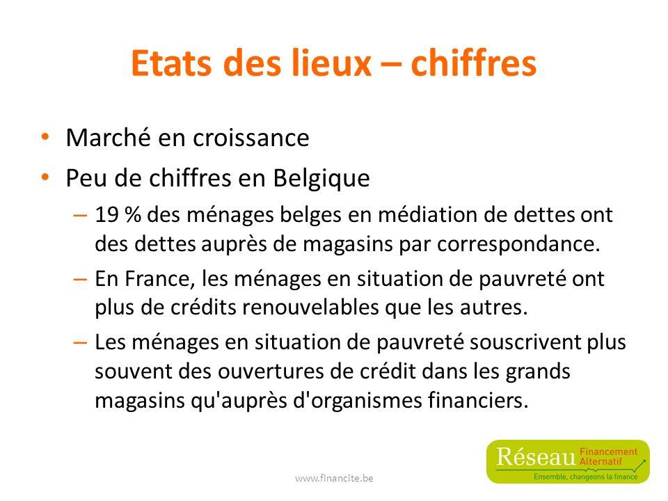 Etats des lieux – chiffres Marché en croissance Peu de chiffres en Belgique – 19 % des ménages belges en médiation de dettes ont des dettes auprès de magasins par correspondance.