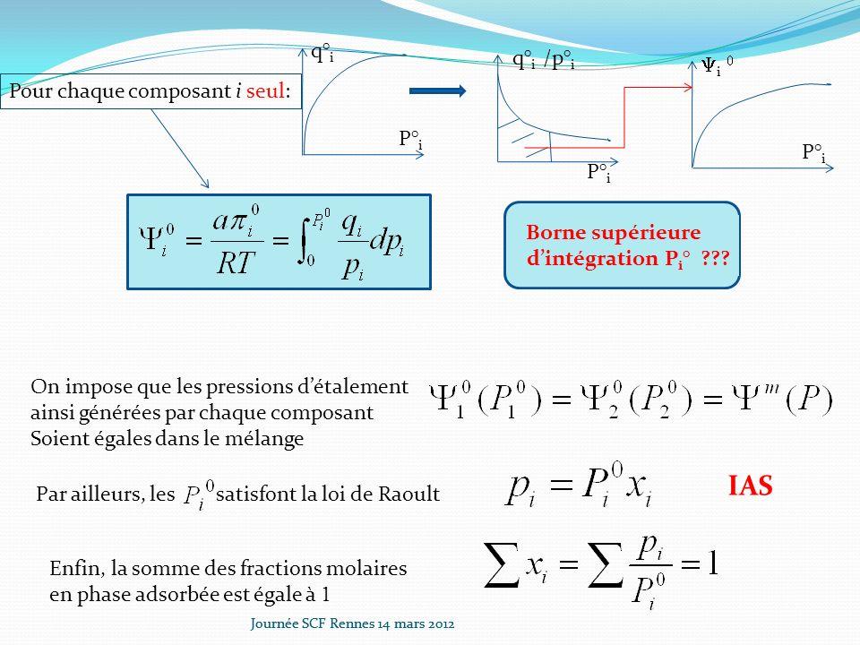 Journée SCF Rennes 14 mars 2012 q° i P° i q° i /p° i P° i i Pour chaque composant i seul: Borne supérieure dintégration P i ° ??.