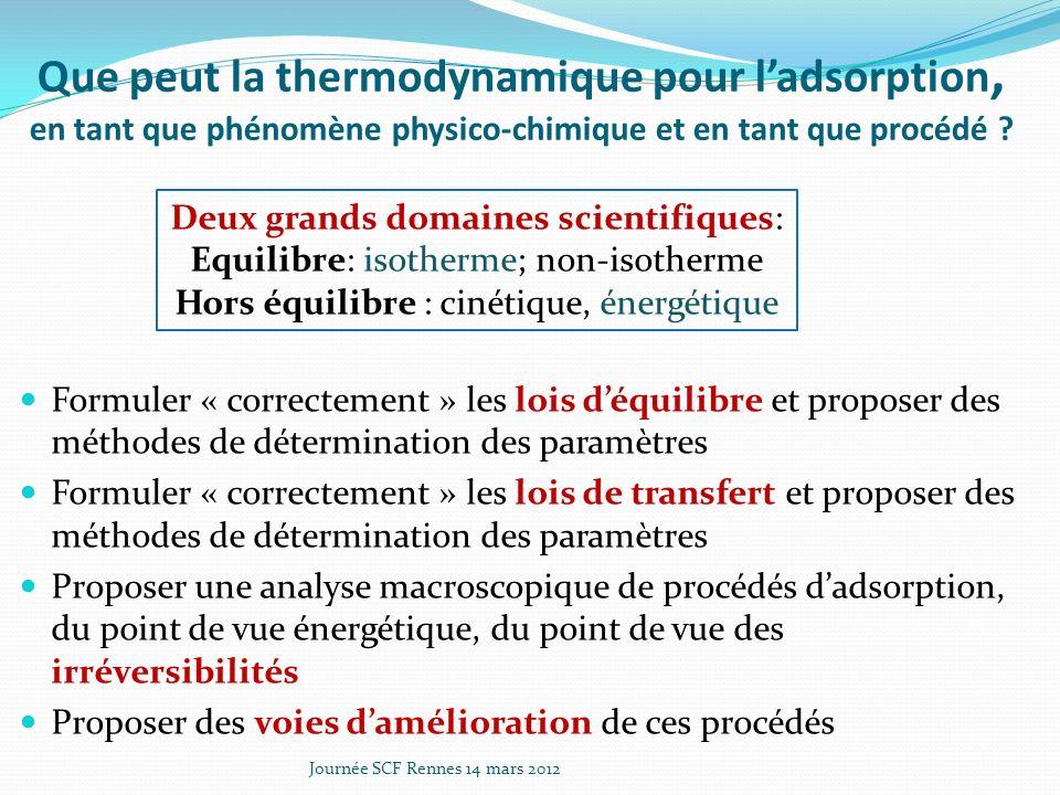 Equilibres multicomposants gaz par lapproche de la «solution adsorbée» Ladsorbant est vu comme un solide pseudo-inerte Lensemble des molécules adsorbée est vu comme une phase bi-dimensionnelle qui « mouille » le solide, et qui est en équilibre avec une phase gazeuse.