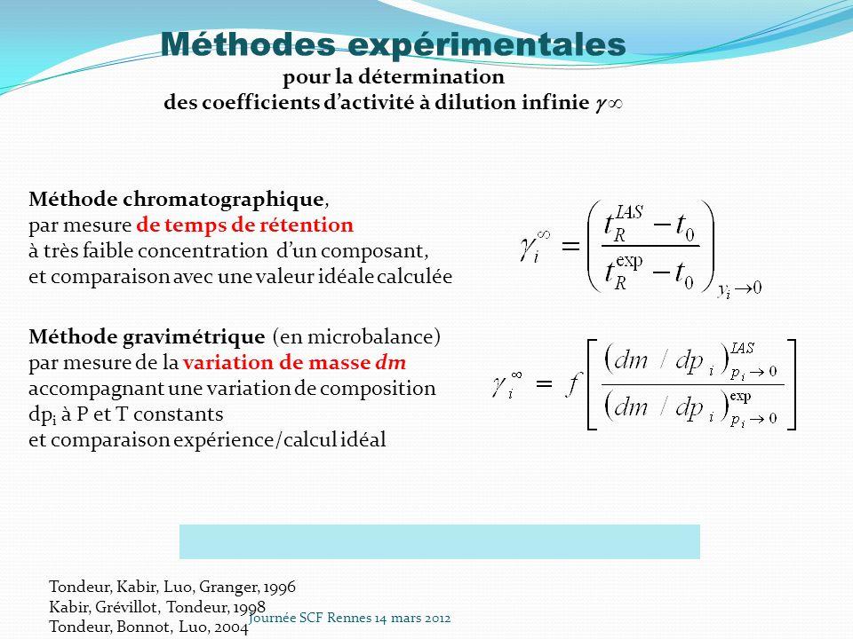 Journée SCF Rennes 14 mars 2012 Méthodes expérimentales pour la détermination des coefficients dactivité à dilution infinie Méthode chromatographique, par mesure de temps de rétention à très faible concentration dun composant, et comparaison avec une valeur idéale calculée Méthode gravimétrique (en microbalance) par mesure de la variation de masse dm accompagnant une variation de composition dp i à P et T constants et comparaison expérience/calcul idéal Tondeur, Kabir, Luo, Granger, 1996 Kabir, Grévillot, Tondeur, 1998 Tondeur, Bonnot, Luo, 2004