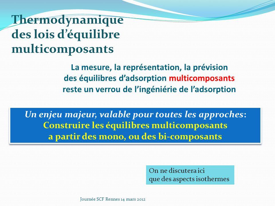 Séparation incomplète coupe et recyclage mélangé Journée SCF Rennes 14 mars 2012 N mesuré = 6.3 t cycle = 93 (débit lent) x K = 0.08 x Na = 0.495