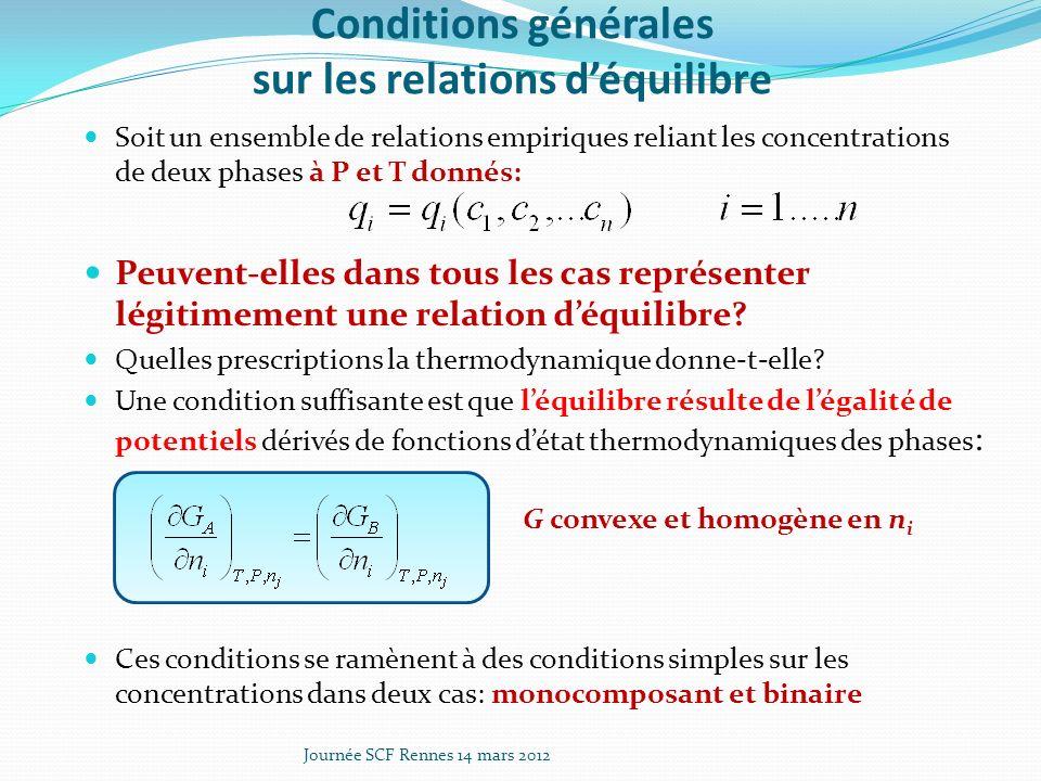 CAS MONOCOMPOSANT Journée SCF Rennes 14 mars 2012 dq/dc 0 q(0) = 0 Nimporte quelle courbe satisfaisant ces conditions peut être une isotherme dadsorption q (conc.phase adsorbée) Conc.phase fluide Ar 87°K q(c) continue T fixé