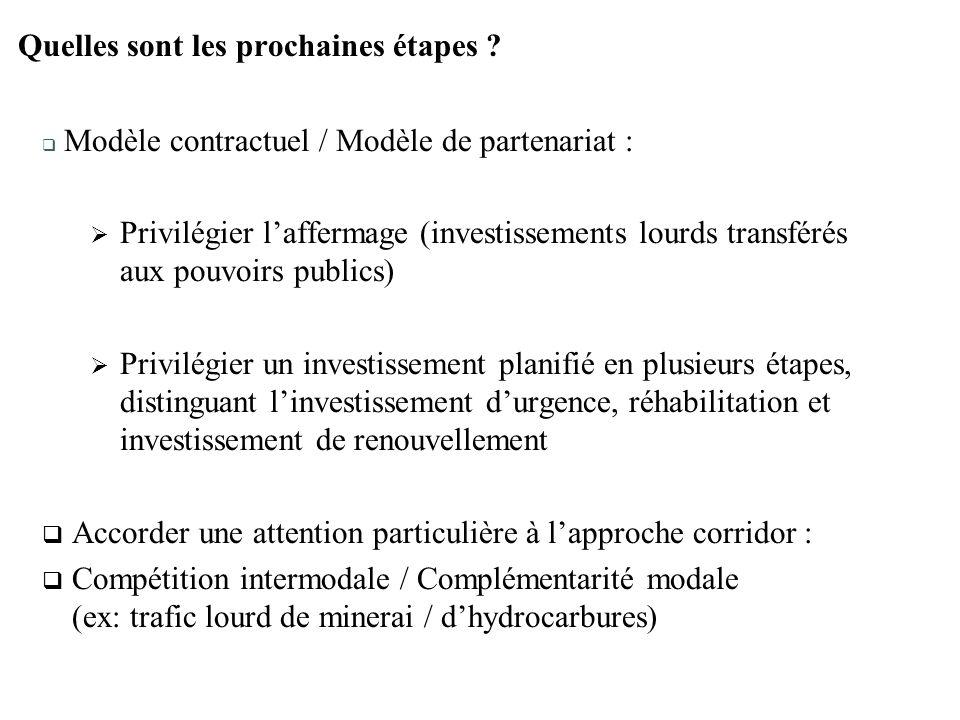 Quelles sont les prochaines étapes ? Modèle contractuel / Modèle de partenariat : Privilégier laffermage (investissements lourds transférés aux pouvoi