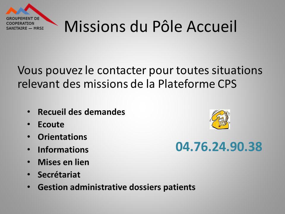 Vous pouvez le contacter pour toutes situations relevant des missions de la Plateforme CPS Recueil des demandes Ecoute Orientations Informations Mises