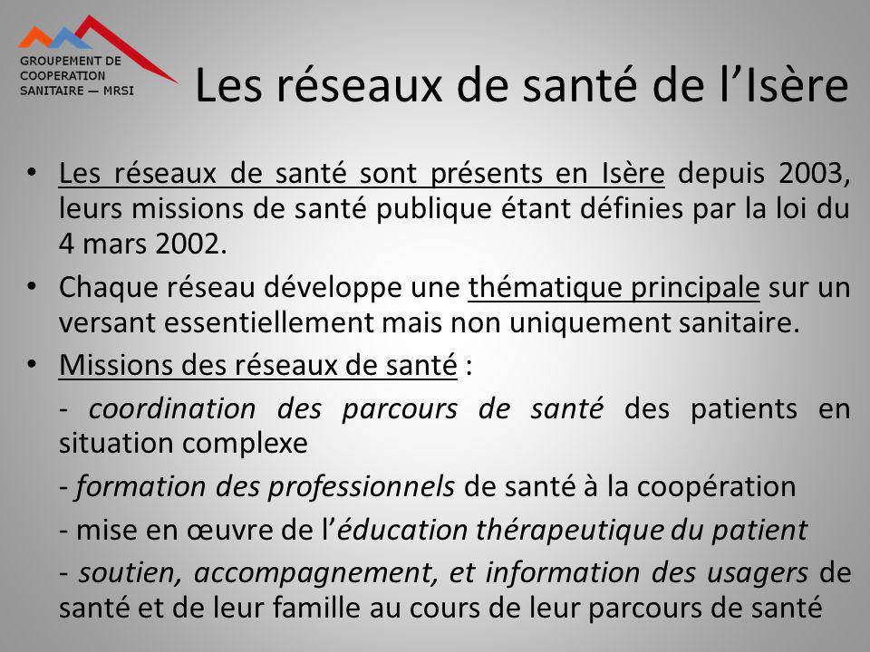 Les réseaux de santé de lIsère Les réseaux de santé sont présents en Isère depuis 2003, leurs missions de santé publique étant définies par la loi du